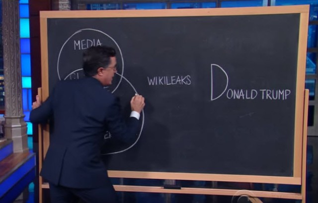 trump-conspiracy-board